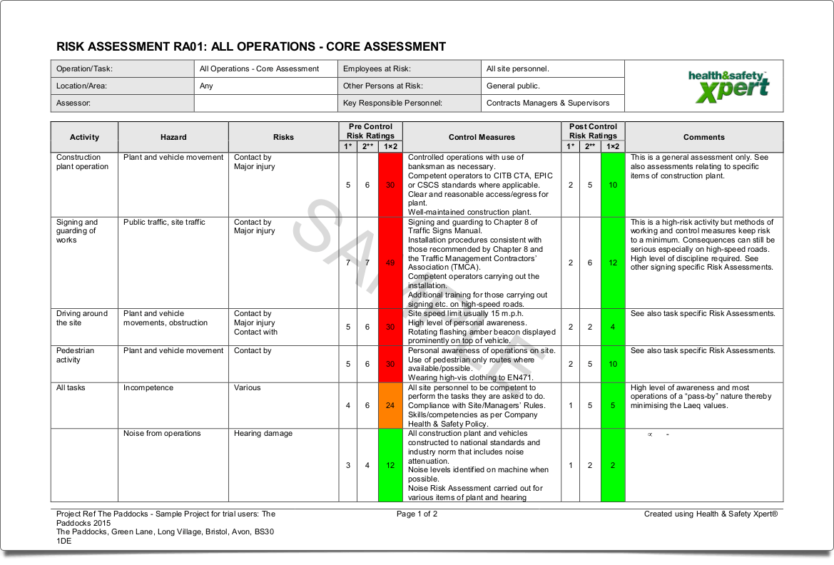 Professional results hbxl professional services for Industrial risk assessment template